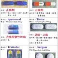 止痛劑用藥
