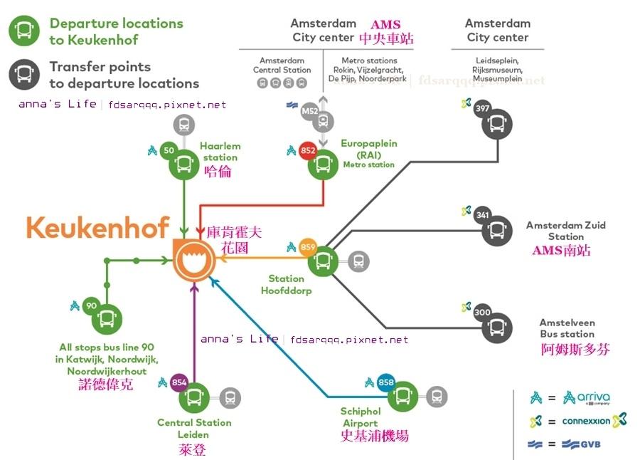 Lijnkaart-A1_Arriva-Keukenhof-2019