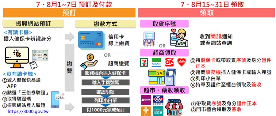 2020振興三倍券.png