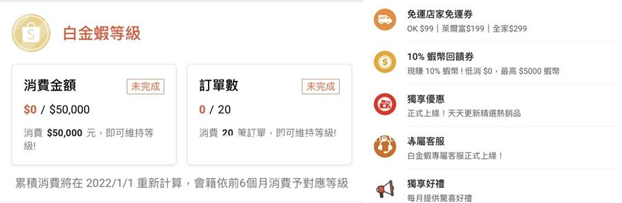 蝦皮會員制度等級期限Shopee Coins promo code.jpg