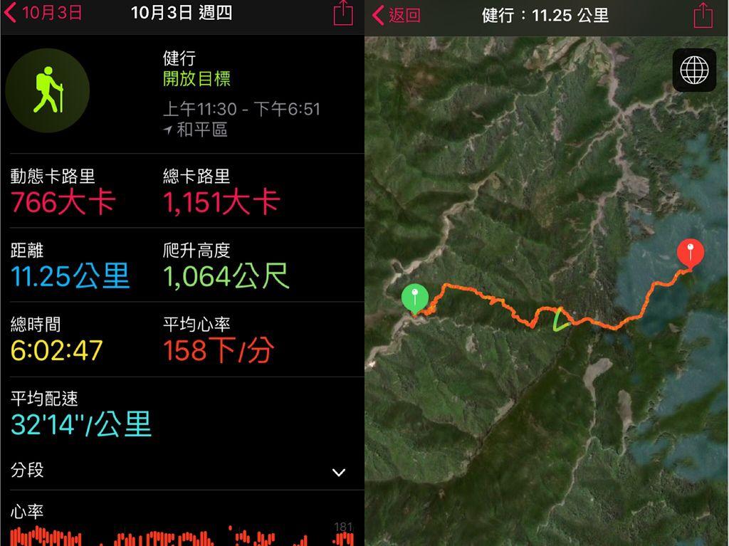 台灣百岳-出發挑戰台灣五嶽之一的帝王之山-南湖大山!