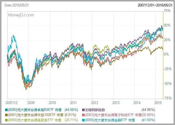 2008~now.jpg