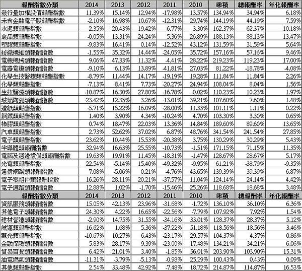 total_return_table1-vert.jpg