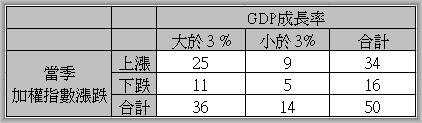 gdp_now.jpg