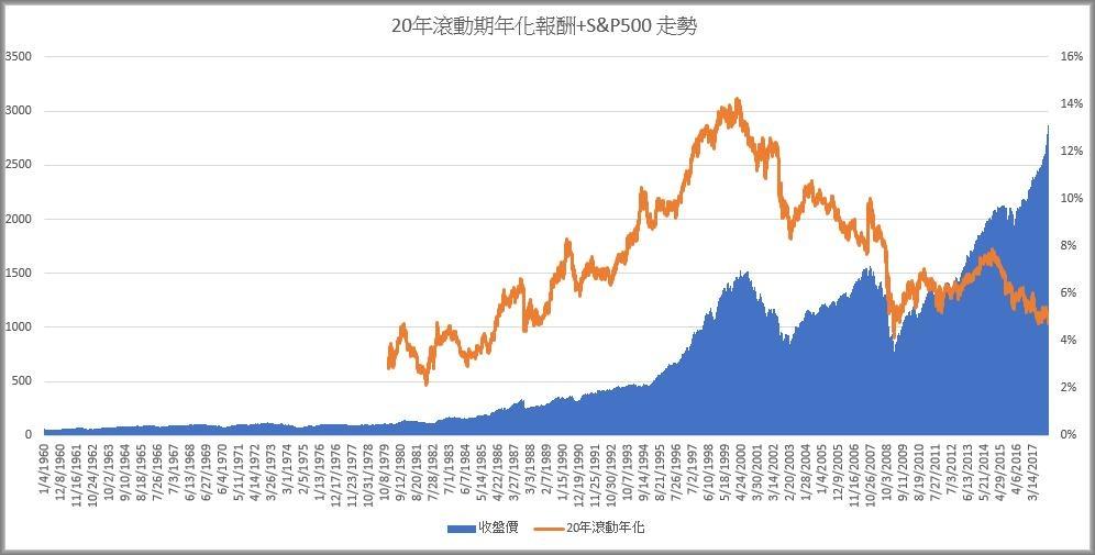 股市錢真的不好賺2.jpg