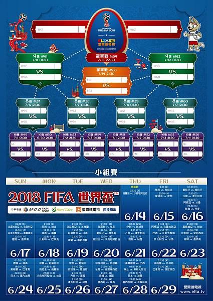 2018Fifa賽程表