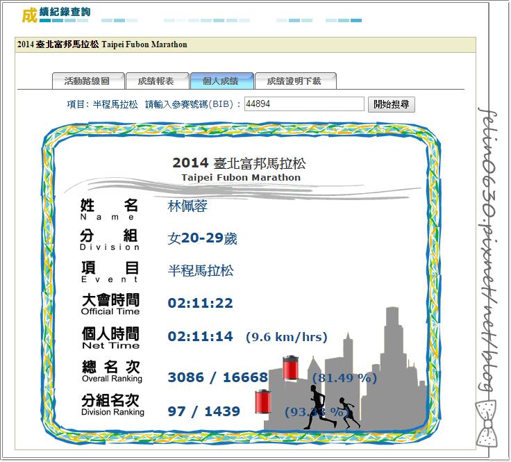 2014TPE馬拉松成績