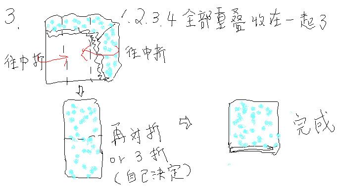 圖3.bmp