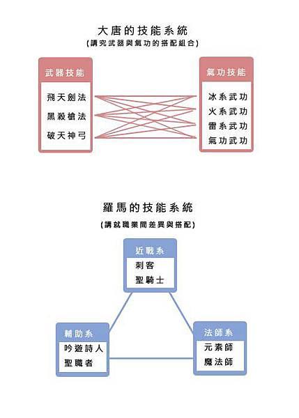 SRO-mastrysystem.jpg
