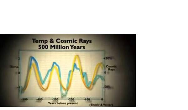 temp amd cosmic rays_ 500 milloion yeras.JPG