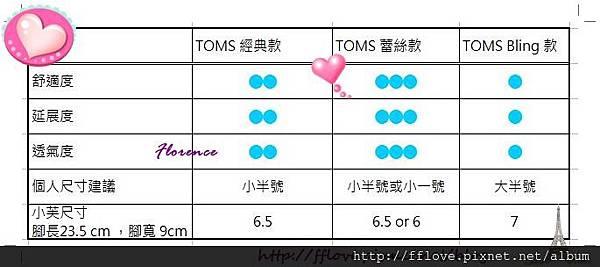 TOMS 尺寸 比較圖