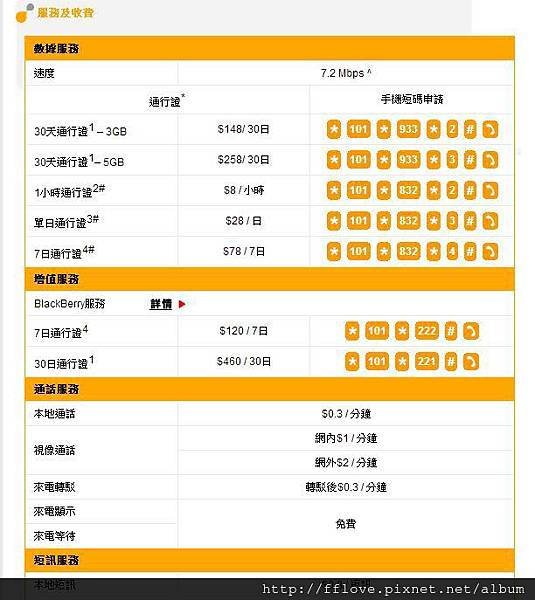 香港電話卡