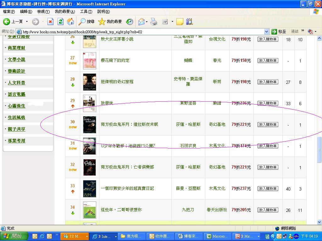 博客來-文學小說-週排行榜 2009 第14週  達拉斯夜未眠