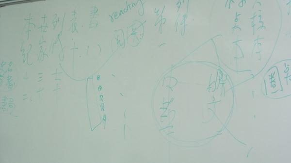 8-今天上課包括五體、版本等討論.JPG