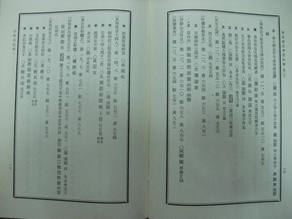 7-史記會注考證校補.JPG