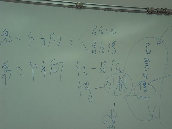 2010-11-3上課三.JPG