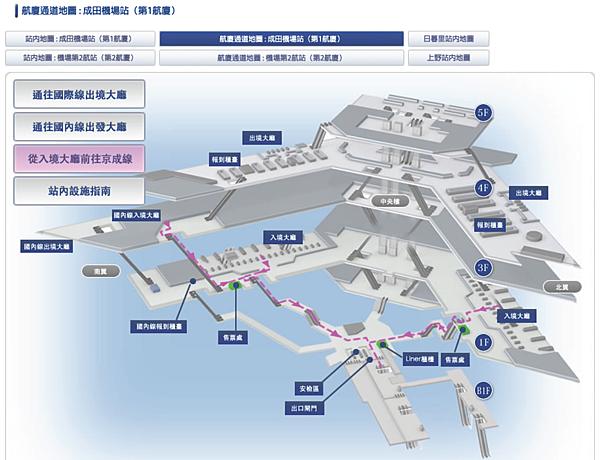 成田機場站-京成電鐵-售票處