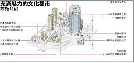六本木地圖2.jpg