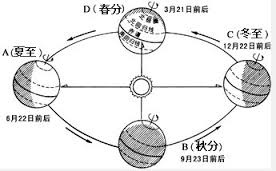images sol.jpg