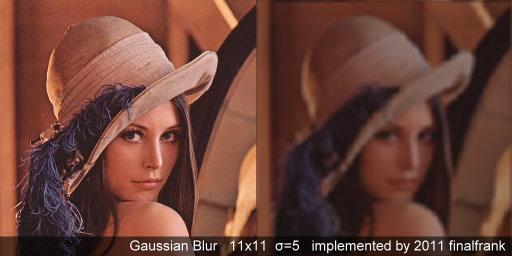 gaussian.jpg
