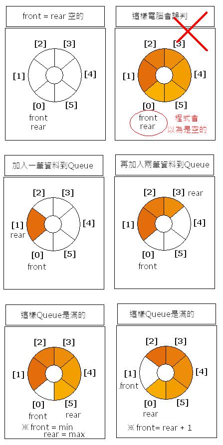 circular_stack.PNG