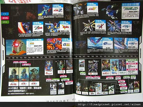 Gunpla EXPO 2011-戰利品-鋼彈模型導覽手冊-鋼彈年代史.jpg