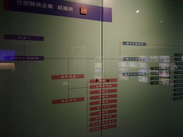 台塑文化紀念館-台塑組織表.JPG
