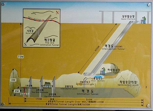 oct03_dmz_tunnel3-2.jpg