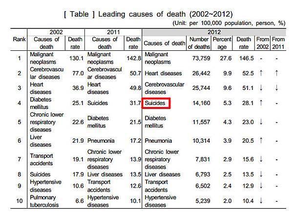 leading cause of death.jpg