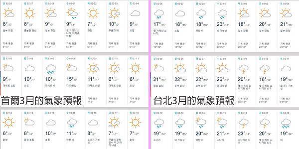 氣象比較.jpg