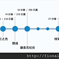 enodenmap-c.jpg