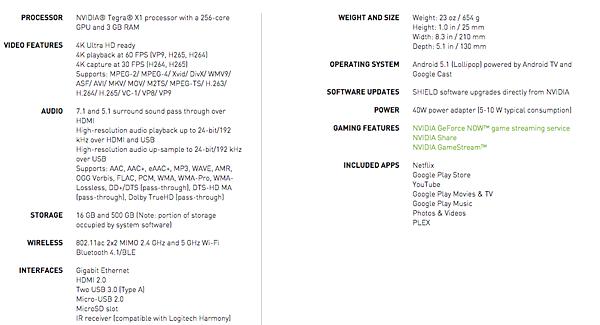 nvidia shield TV規格.png