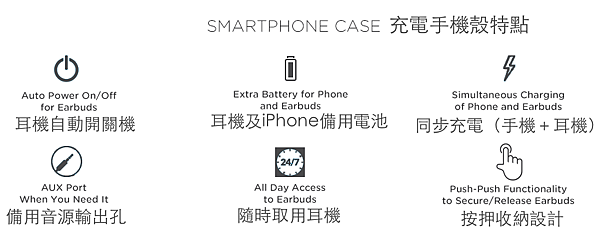 2-2 smartphone case function.png