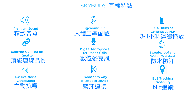 2-1 skybuds function,png.png