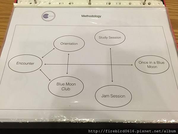 8-5天母SOGO旁Bluemoon_Institute.JPG
