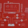 1RockTek-X2-4K高畫質Android電視盒4.jpg