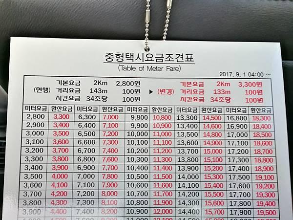 2韓國釜山自由行必訪景點--甘川洞文化村8.jpg