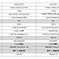 7 Avita Liber vs. Macbook Air 2017.png