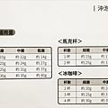 0SIROCA石臼式自動研磨咖啡機-121.jpg