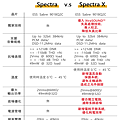 spectra-vs-spectraX.png