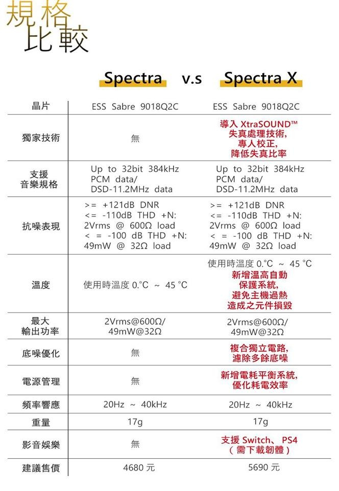 spectra-vs-spectraX-new.jpg