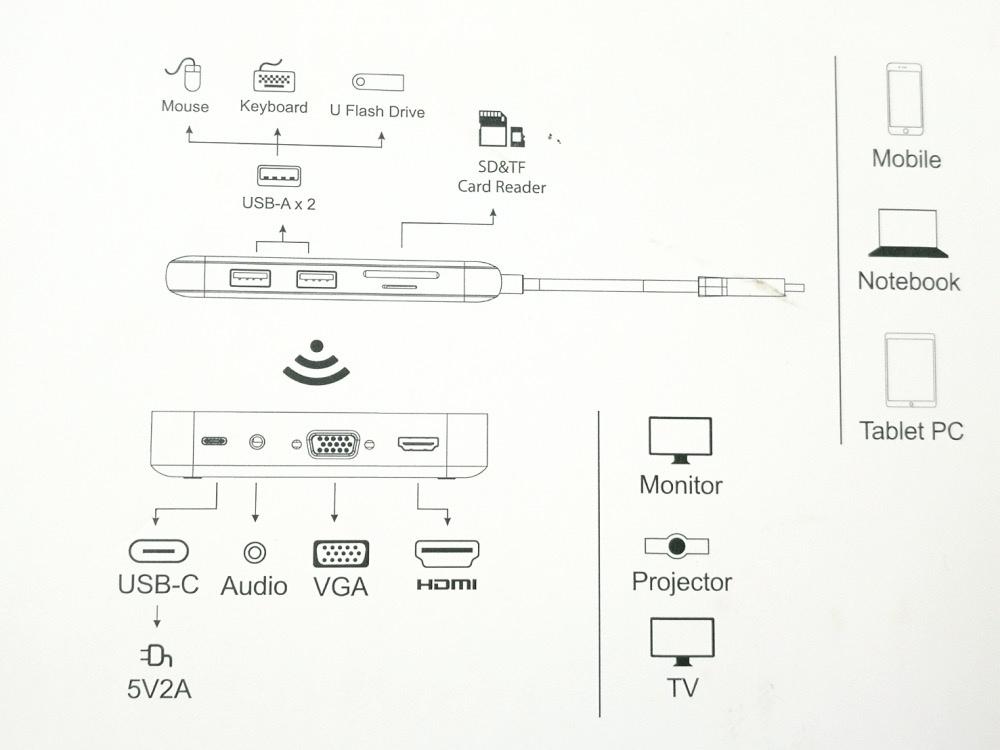 10-6DEMO123無線投影簡報器-5.jpg