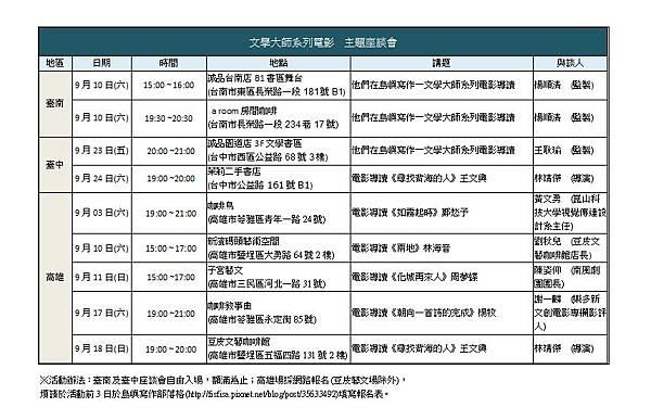中南部主題座談會一覽