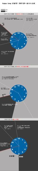 2007斗六時光機 行程藍圖