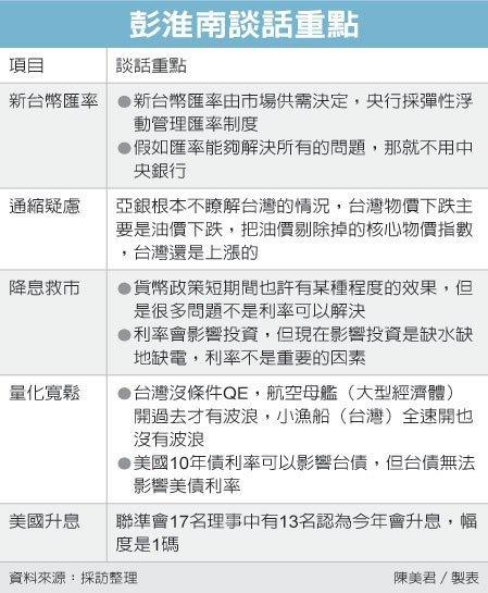 9/24財經焦點整理_03