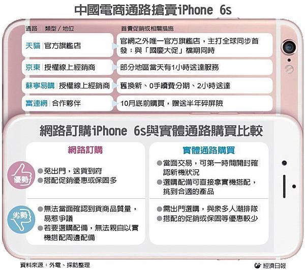i6s開賣 鴻海電商優惠搶客
