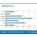 媒體行銷成功大搜秘_頁面_15.jpg