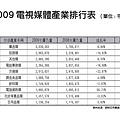 媒體行銷成功大搜秘_頁面_38.jpg