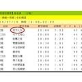 媒體行銷成功大搜秘_頁面_07.jpg