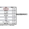 媒體行銷成功大搜秘_頁面_13.jpg